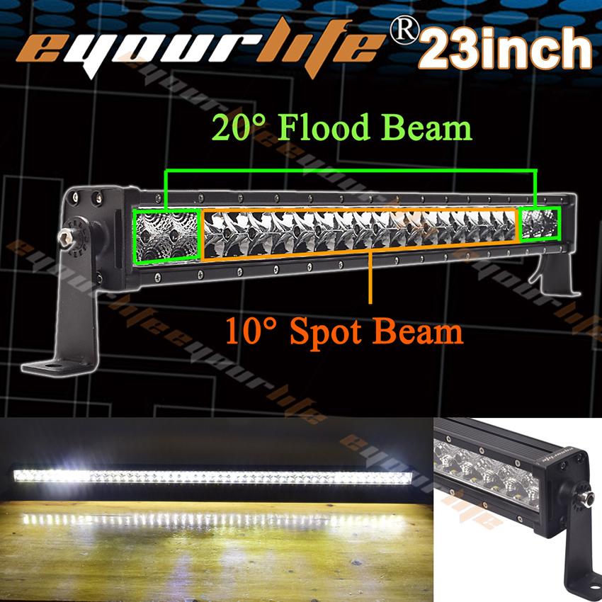 Eyourlife Led Light Bar